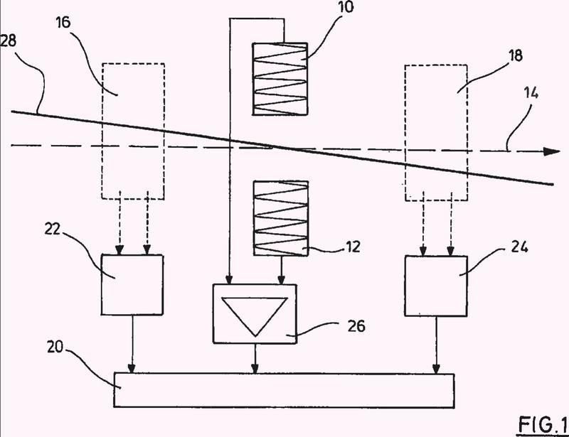 Procedimiento y dispositivo para la medición de la centralidad de un conductor en un envoltorio aislante.