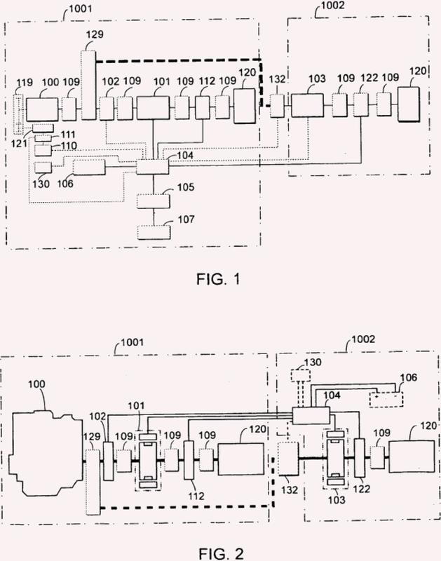 Sistema de accionamiento híbrido, de doble alimentación, con división serie-paralelo.
