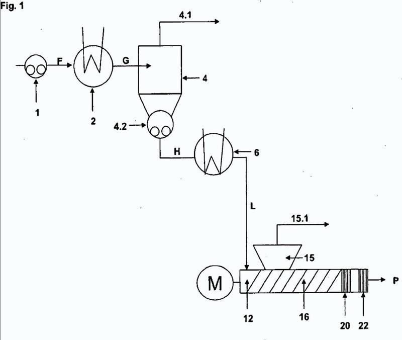 Proceso para la producción de polímeros libres de agua y de disolventes.