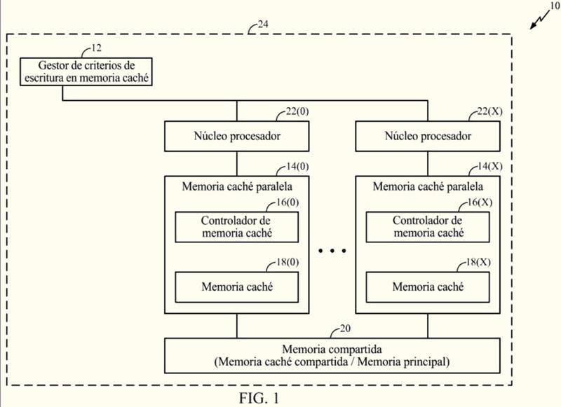 Gestores híbridos de criterios de memoria caché con escritura doble / escritura simple, y sistemas y procedimientos relacionados.