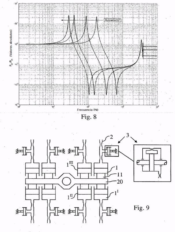 Sistema de amortiguación de la vibración mediante un sistema de accionamiento hidraulico.