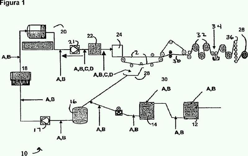 Composición y método para el procesamiento de papel.