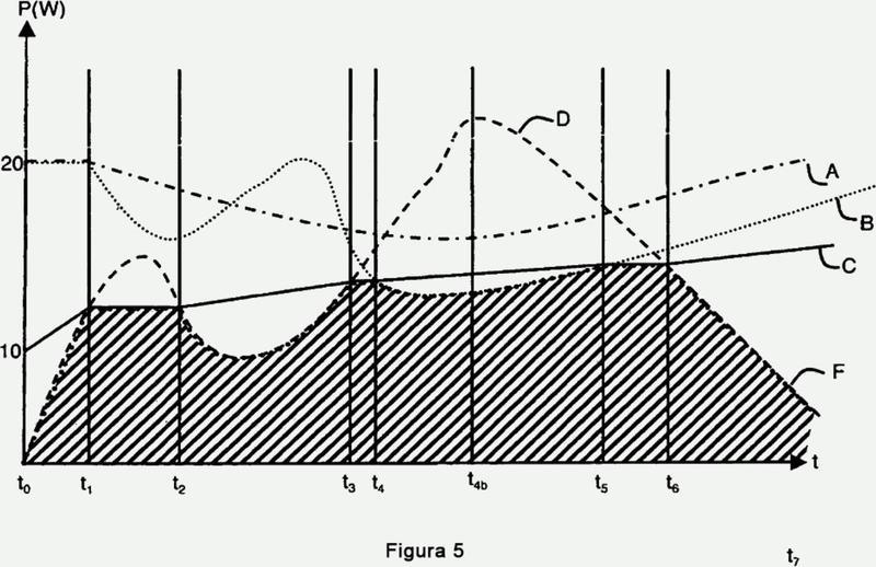 Procedimiento de carga de un elemento de almacenamiento de un sistema autónomo.