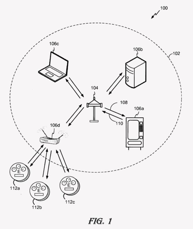 Sistemas y procedimientos para el control y activación de dispositivos máquina a máquina.