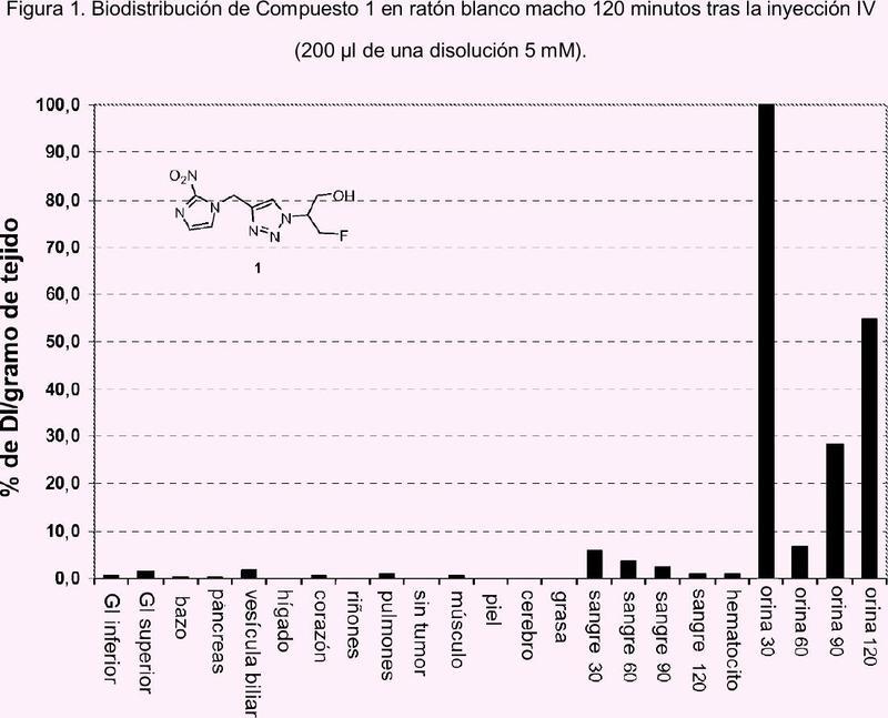 Agentes de nitroimidazol para imagenología de hipoxia.