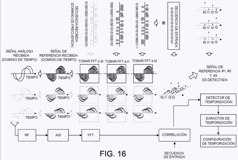 Mecanismo de sincronización para red de enlace descendente para femtocelda en sistemas OFDM celulares.
