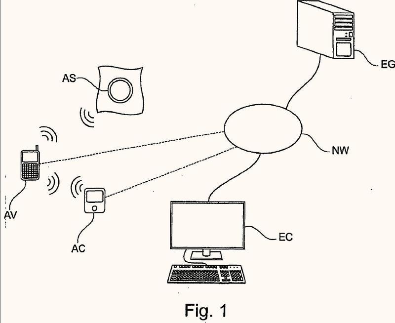 Métodos, aparatos y sistemas para la obtención y/o uso de bienes y/o servicios de forma controlada.