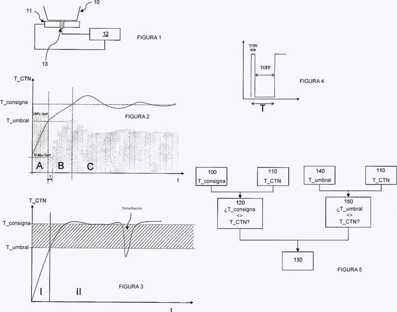 Procedimiento de regulación de la temperatura de un artículo de cocina.