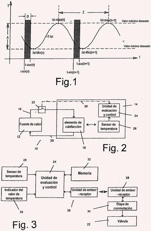 Método y dispositivo para regular un sistema de control de temperatura.