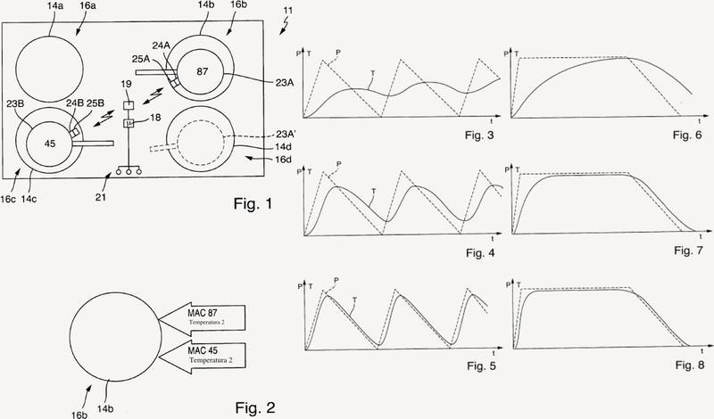 Método para detectar la identidad de una olla sobre un punto de cocción de una encimera de cocción y sistema de una encimera de cocción con una olla.