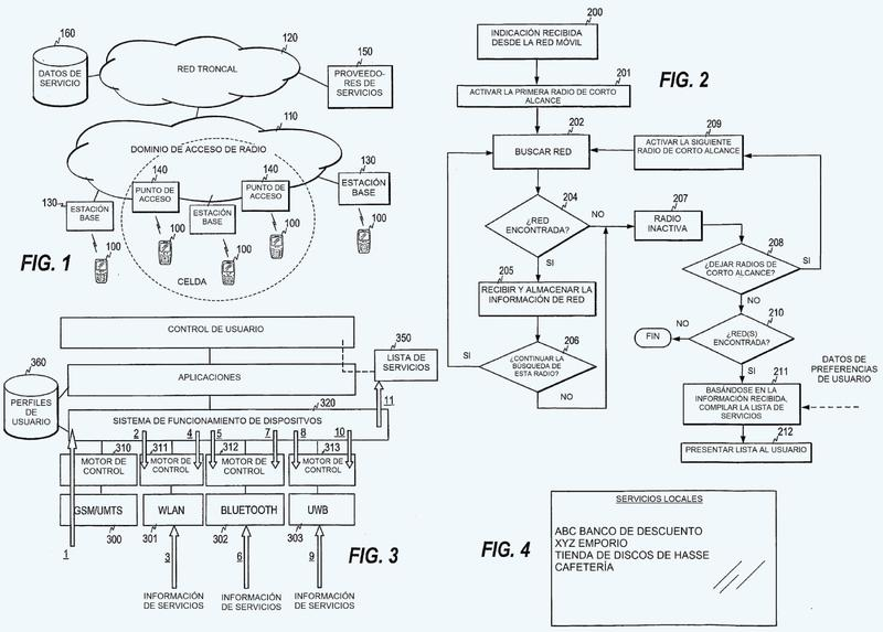 Descubrimiento de servicios en un sistema de comunicación inalámbrica.