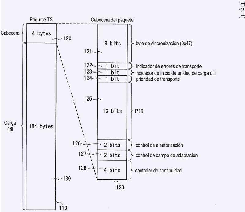 Compresión de cabecera de paquetes de flujo de transporte.