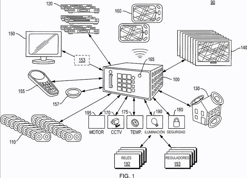Controlador multimedia programable con acceso de usuario flexible y configuraciones de dispositivo compartidas.