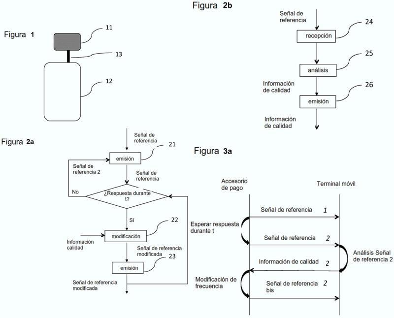 Procedimiento de autoadaptación de una calidad de señal, dispositivos y programa de ordenador correspondientes.