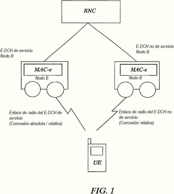 Métodos y disposiciones para el manejo de concesiones de planificación no fiables en una red de telecomunicación.