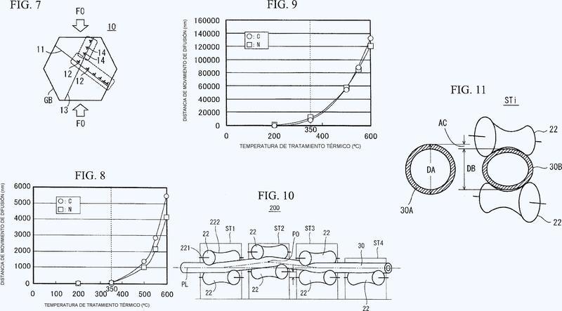 Tubo de acero inoxidable dúplex y método de fabricación del mismo.