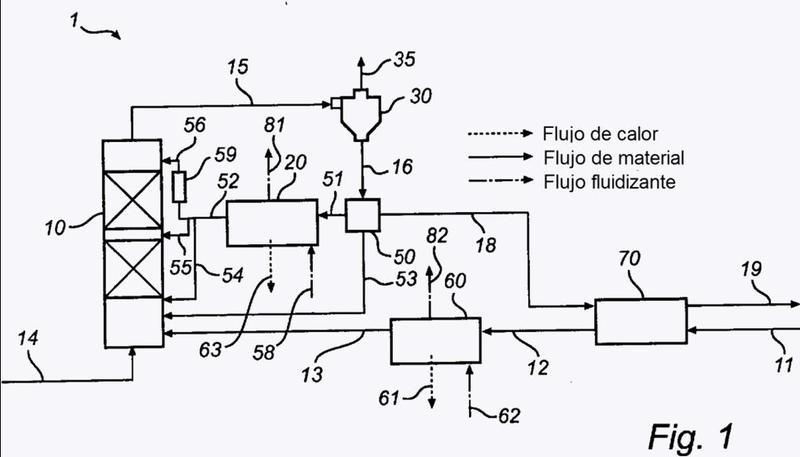 Reactor de carbonatación de flujo circulante con alto contenido de materiales sólidos.