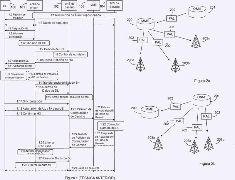 Identificación de una estación base manipulada o con defectos durante un traspaso.
