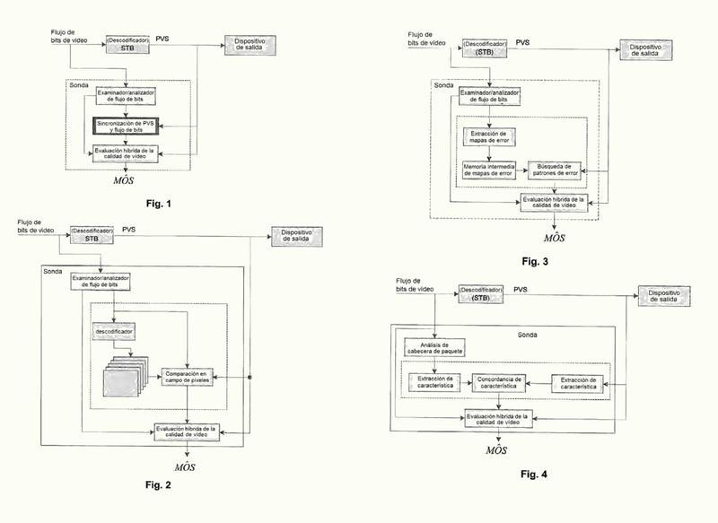 Método y aparato para sincronizar temporalmente el flujo de bits de entrada de un descodificador de vídeo con la secuencia de vídeo procesada descodificada por el descodificador de vídeo.