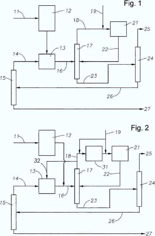 Procedimiento de producción de compuestos alquilaromáticos.