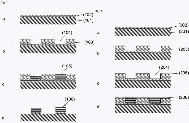Método de metalización de sustratos de célula solar.