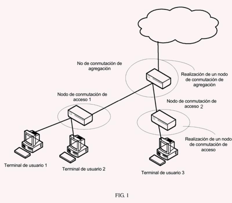 Método, dispositivo y sistema para controlar el acceso a un terminal de usuario.