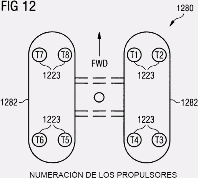 Un sistema de protección para un sistema de distribución de potencia eléctrica usando detección de corriente direccional y lógica dentro de relevos de protección.