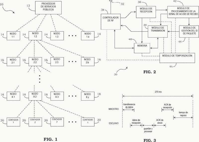 Transmisión de datos dentro de una red de malla.