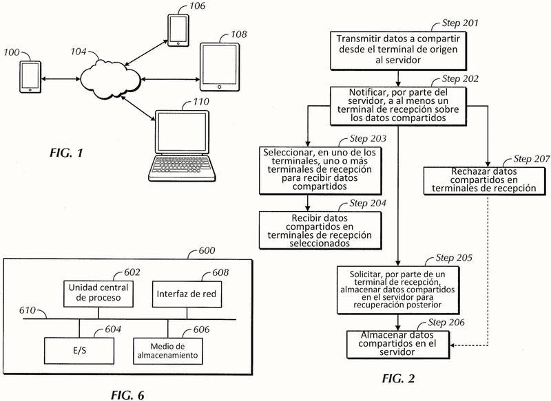 Sistemas y procedimientos para compartir datos entre múltiples dispositivos de usuario final.