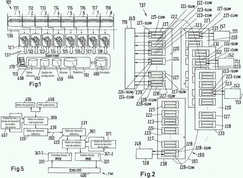 Plataforma de prueba de tren.