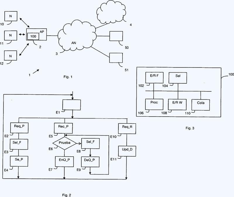 Procedimiento de tratamiento de flujos en una red de comunicación.