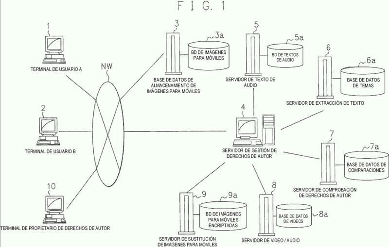 Sistema de procesamiento de información, aparato de procesamiento de información, programa de procesamiento de información y medio de grabación.
