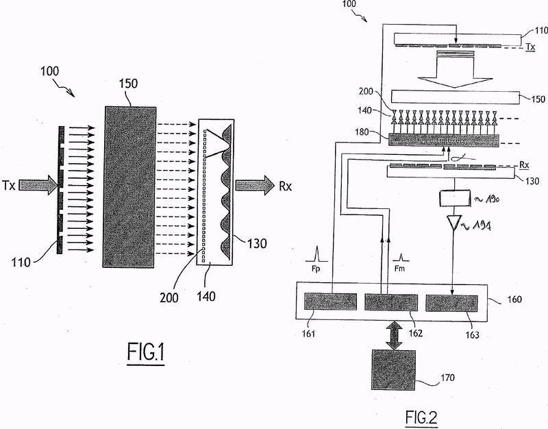 Dispositivo microondas de control de un material.