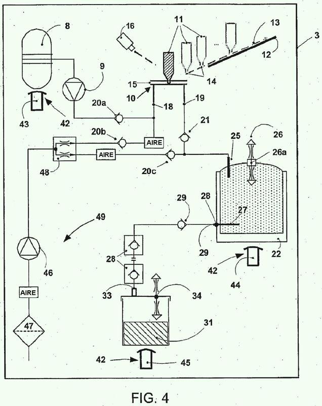 Dispositivo y método para la dilución y preparación de fármacos antiblásticos.