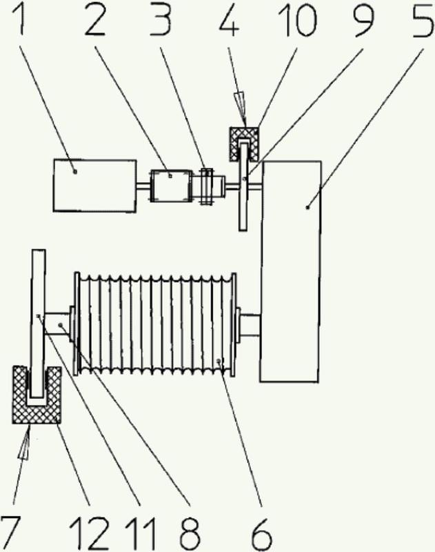 Tren de potencia para mecanismos de elevación.