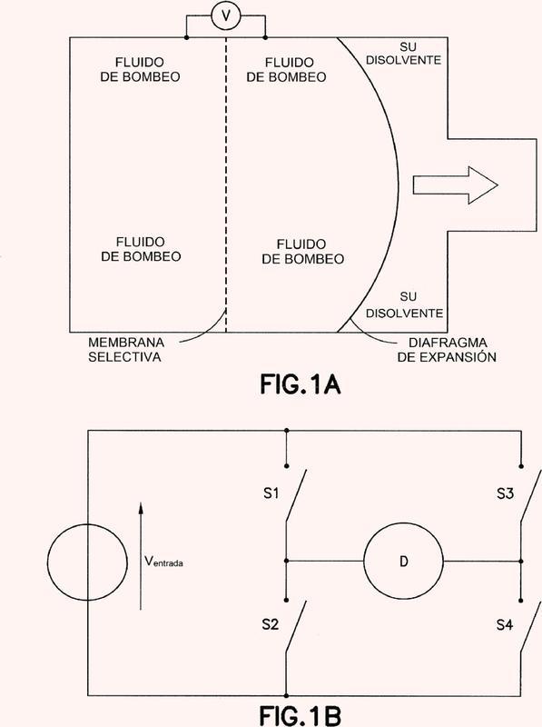 Circuitos de control para bomba electroquímica con válvulas E.