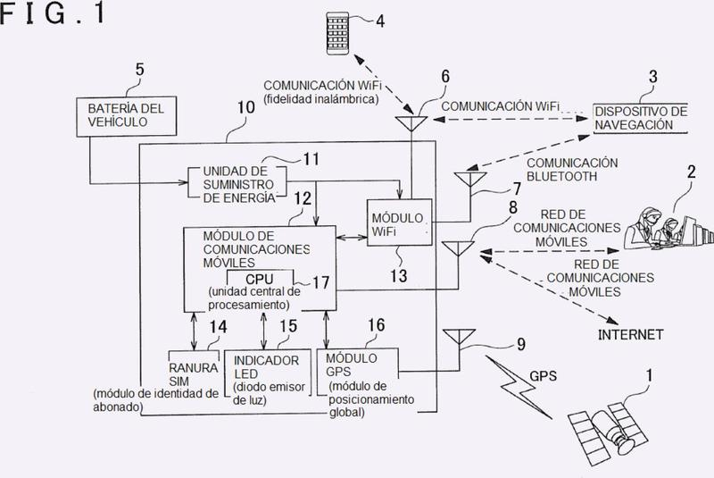 Dispositivo de comunicaciones inalámbricas montable en objeto móvil, sistema de control de monitoreo de dicho dispositivo, método de control de monitoreo del mismo y centro de control remoto.