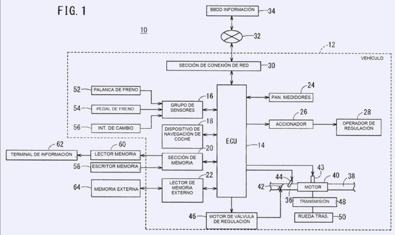 Sistema de control de asistencia para la operación de conducción de vehículos.