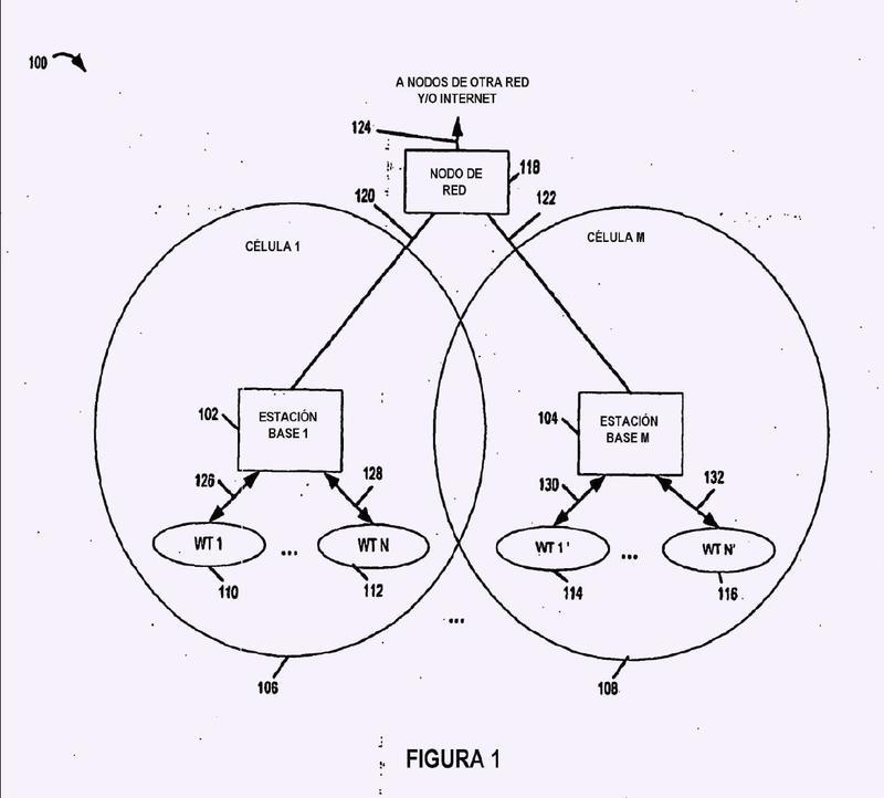 Procedimientos y aparatos relacionados con los formatos de informe de canal de control.