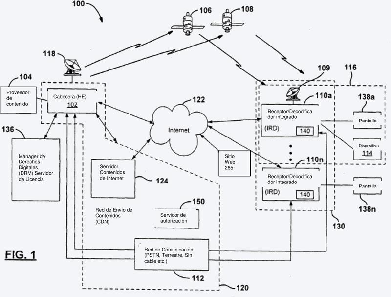 Método para compartir archivos entre un grupo de dispositivos de usuario con porciones cruciales enviadas vía satélite y porciones no cruciales enviadas usando una red entre pares.