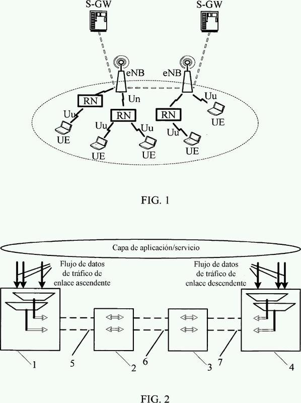 Procedimiento de correlación de portadora de tráfico y dispositivo de comunicaciones.