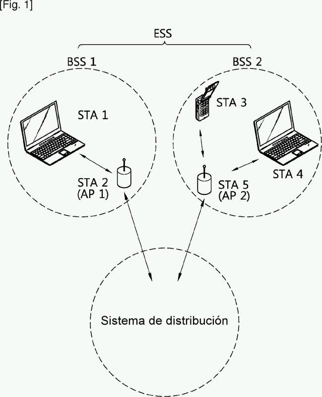Procedimiento y aparato para la selección dinámica de frecuencias en un sistema de red de área local inalámbrica.