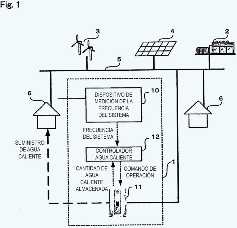 Sistema estabilizador de sistema de energía.