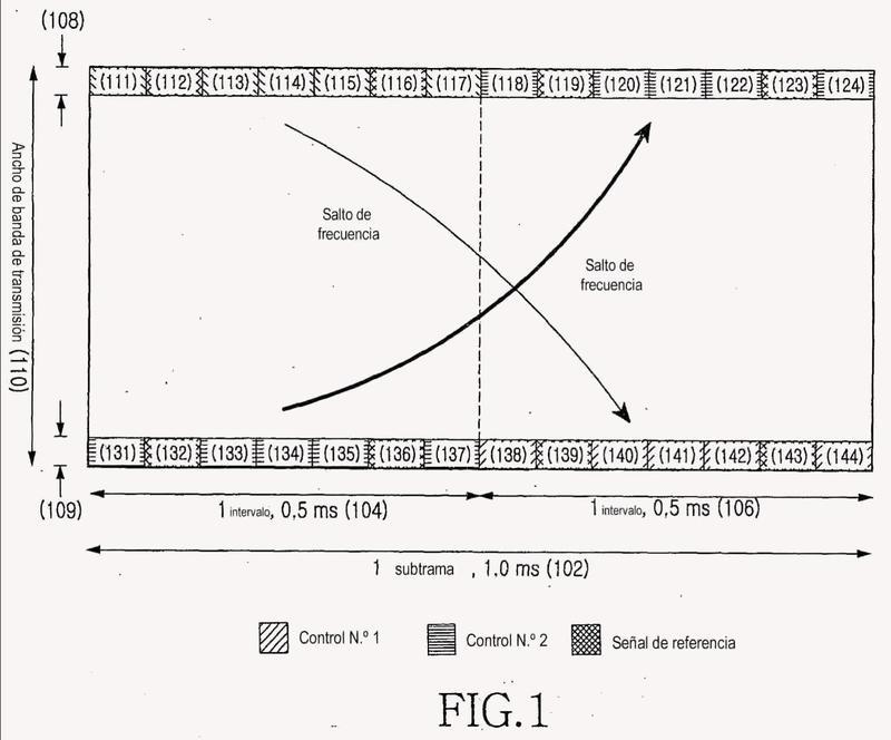Aparato y procedimiento de asignación de recursos de código a canales de ACK/NACK de enlace ascendente en un sistema de comunicación inalámbrica celular.