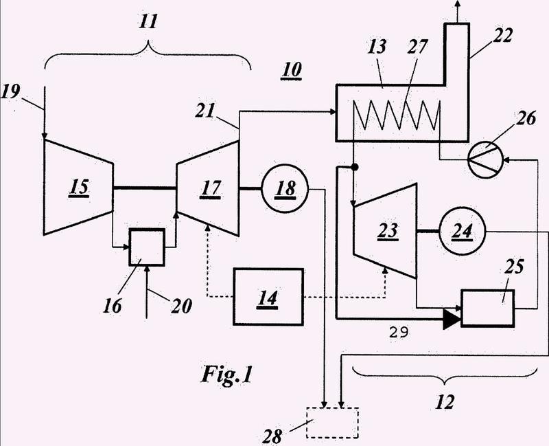 Procedimiento de funcionamiento de una central eléctrica de ciclo combinado.