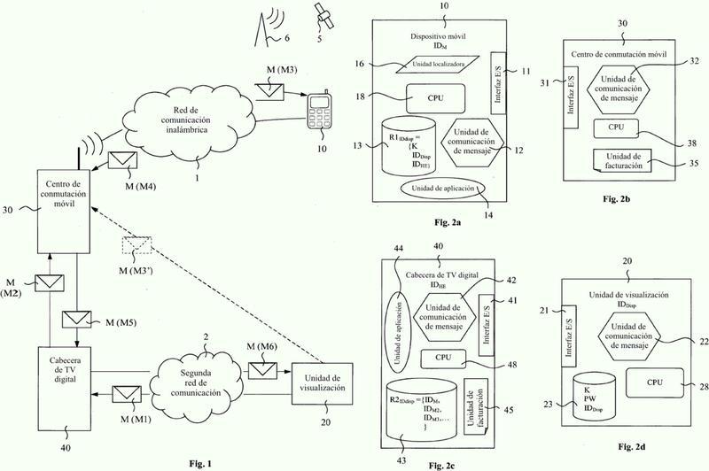 Método para el rastreo de un dispositivo móvil en una unidad de visualización remota vía un centro de conmutación móvil y una cabecera.