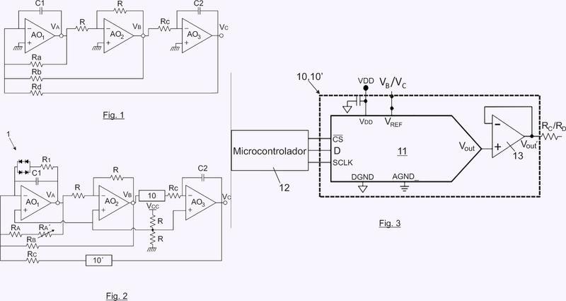 Sistema y método de control de frecuencia para osciladores analógicos sinusoidales.