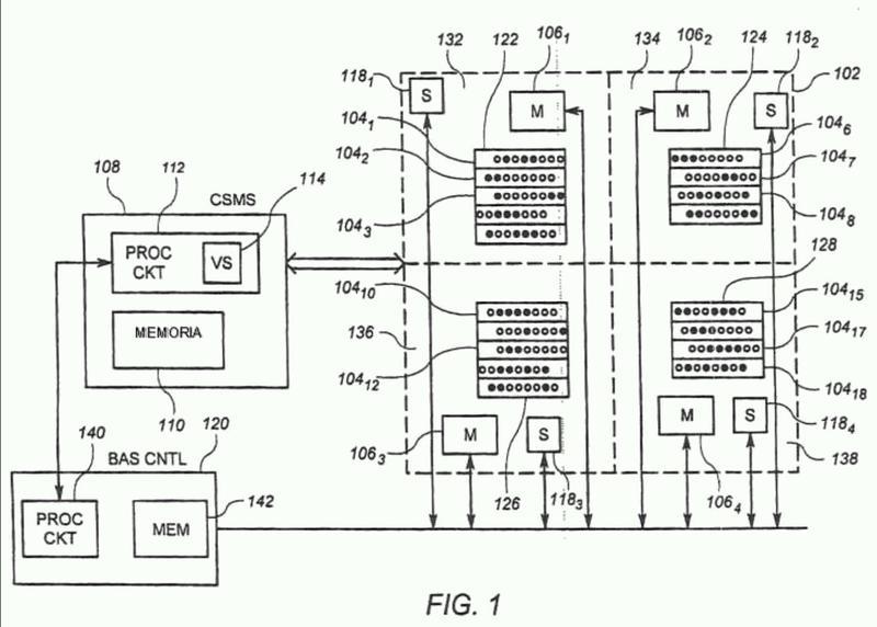 Procedimiento para la distribución óptima de una carga de servidores informáticos basado en la idoneidad de las condiciones medioambientales.