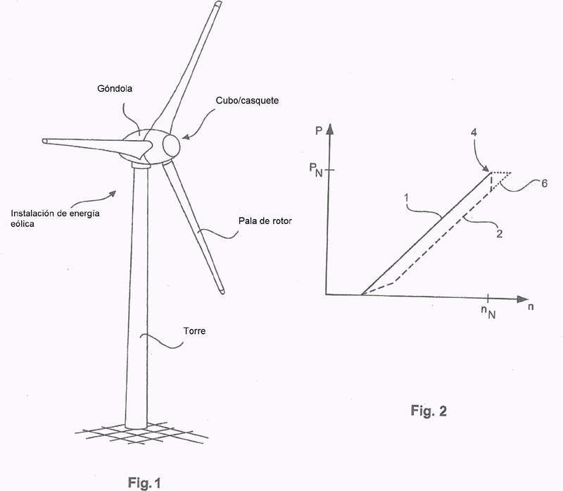 Instalación de energía eólica y procedimiento para el funcionamiento de una instalación de energía eólica.