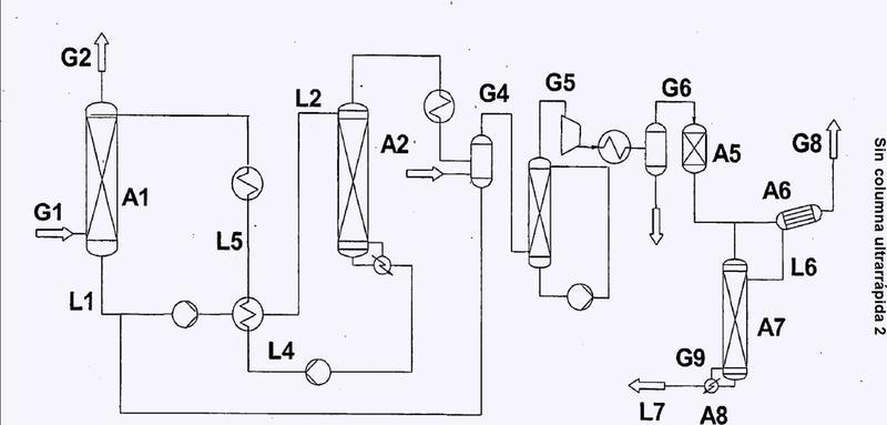 Procedimiento de recuperación de dióxido de carbono de pureza elevada.